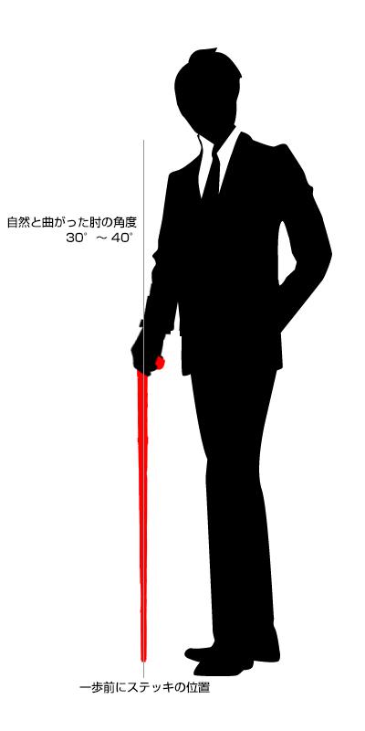 ステッキの長さの決め方(推奨)