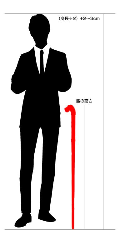 ステッキの長さの決め方(非推奨)